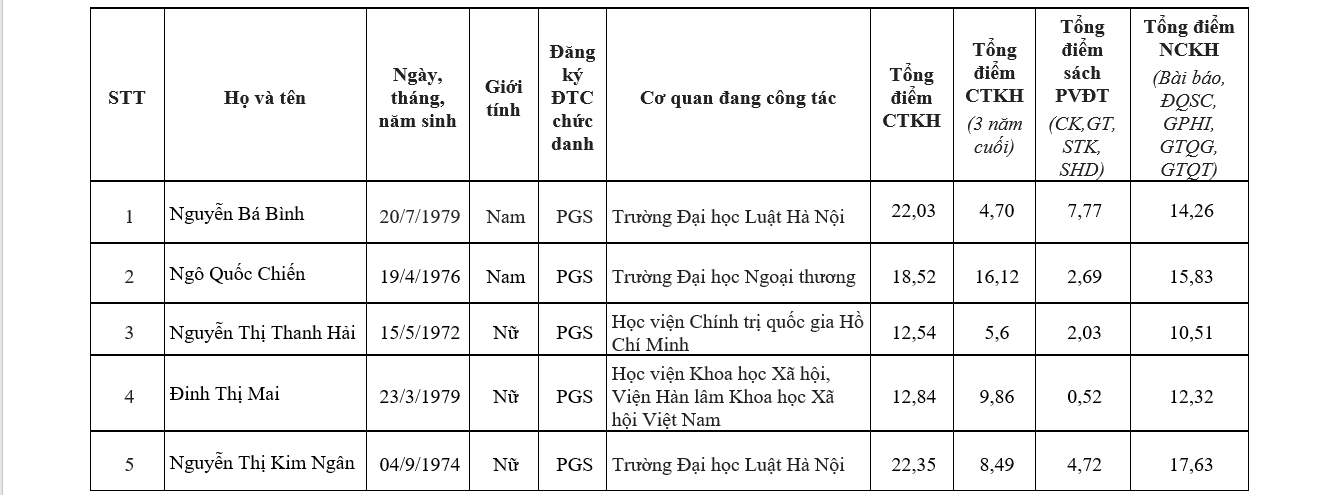 http://hdgsnn.gov.vn/files/anhbaiviet/Images/2019/dat2019/14_0.png