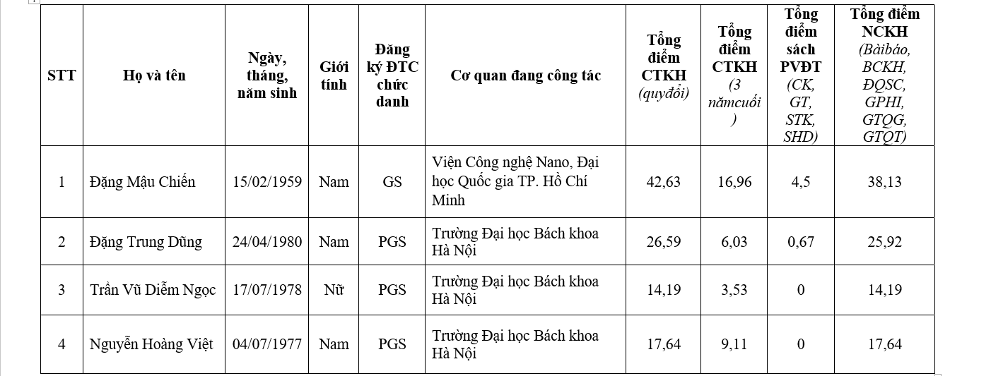 http://hdgsnn.gov.vn/files/anhbaiviet/Images/2019/dat2019/15_0.png