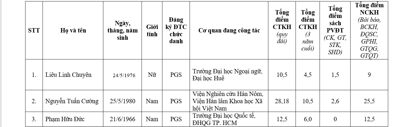 http://hdgsnn.gov.vn/files/anhbaiviet/Images/2019/dat2019/16_0.png