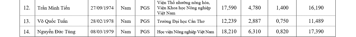 http://hdgsnn.gov.vn/files/anhbaiviet/Images/2019/dat2019/17_1.png