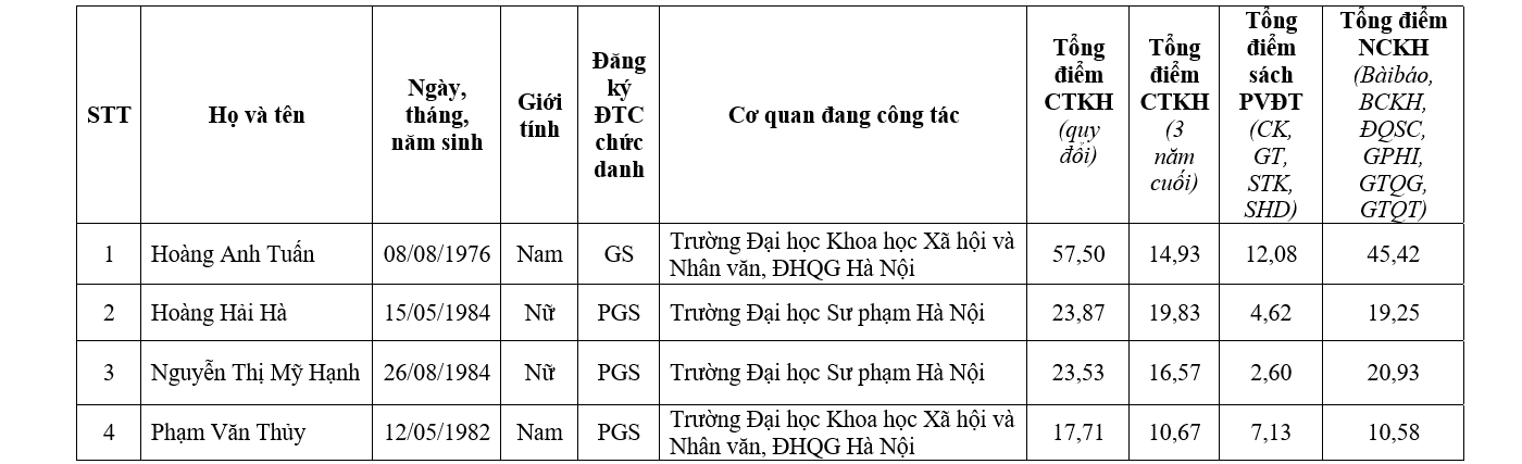http://hdgsnn.gov.vn/files/anhbaiviet/Images/2019/dat2019/19.png