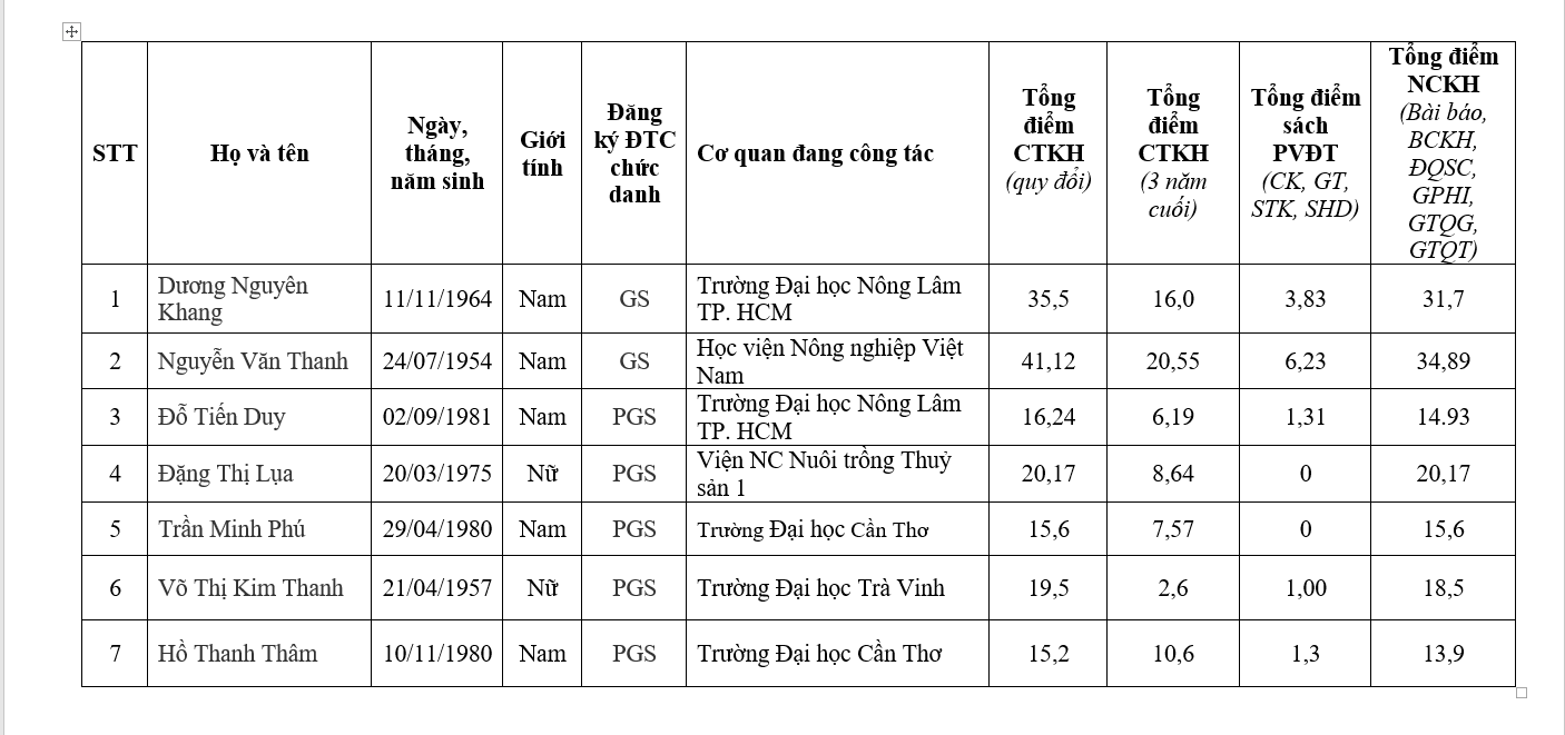 http://hdgsnn.gov.vn/files/anhbaiviet/Images/2019/dat2019/1_0.png