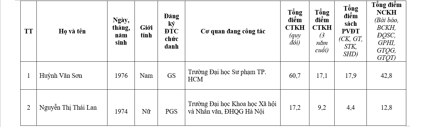 http://hdgsnn.gov.vn/files/anhbaiviet/Images/2019/dat2019/20.png