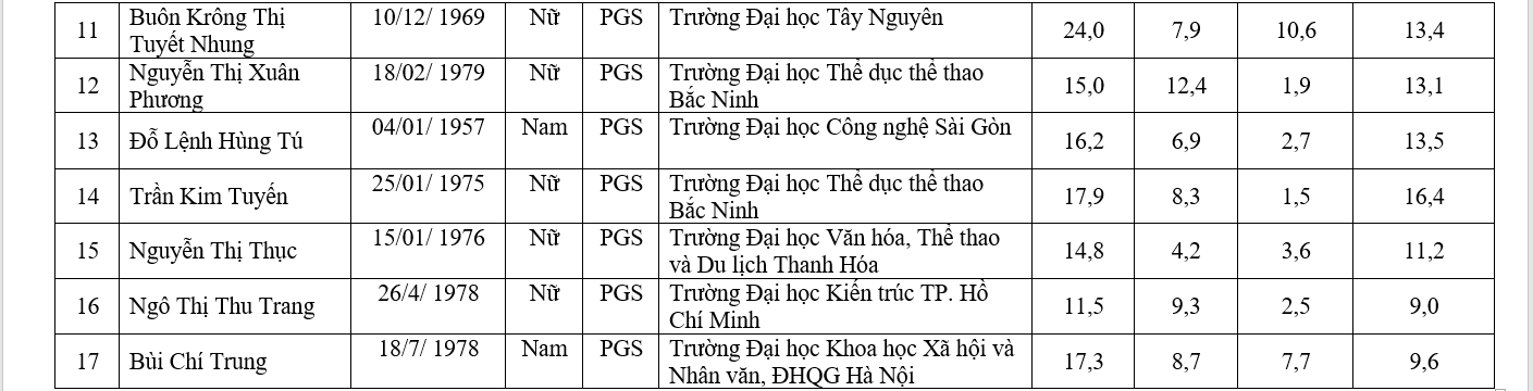 http://hdgsnn.gov.vn/files/anhbaiviet/Images/2019/dat2019/24_1.png