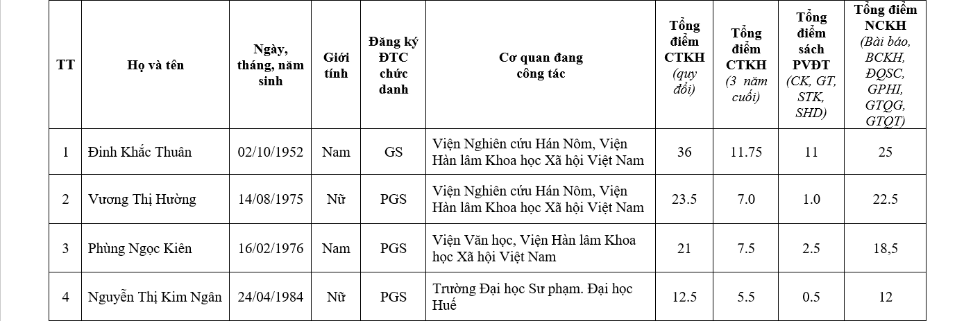 http://hdgsnn.gov.vn/files/anhbaiviet/Images/2019/dat2019/25_0.png