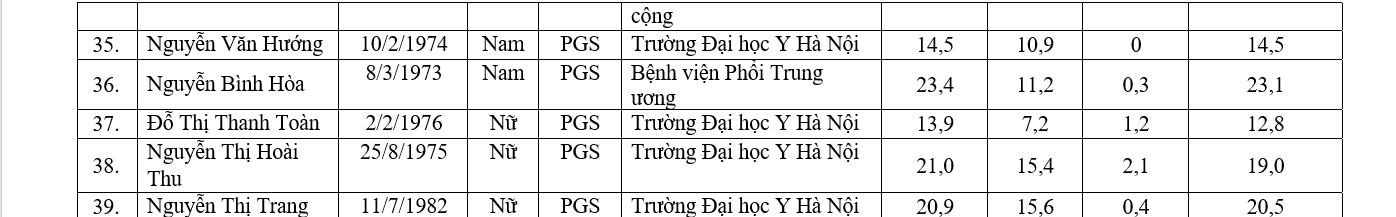 http://hdgsnn.gov.vn/files/anhbaiviet/Images/2019/dat2019/28_2.png