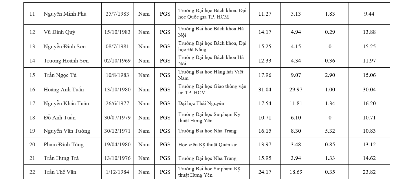 http://hdgsnn.gov.vn/files/anhbaiviet/Images/2019/dat2019/3_1.png