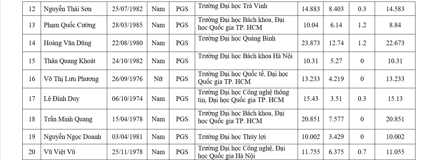 http://hdgsnn.gov.vn/files/anhbaiviet/Images/2019/dat2019/4_1.png