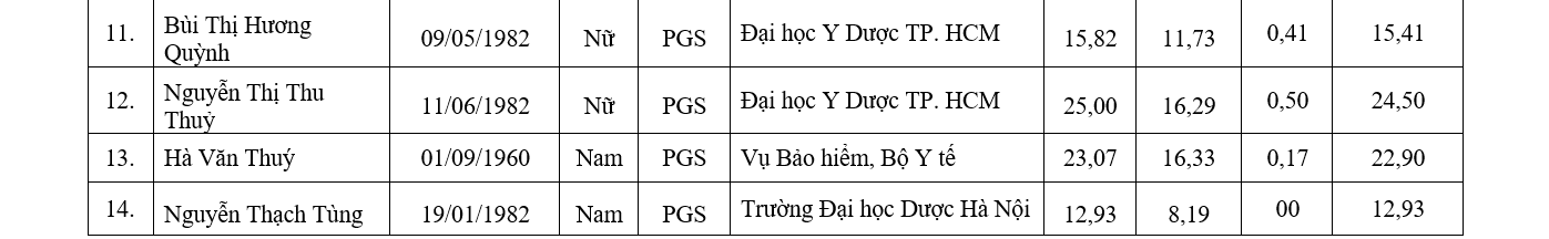 http://hdgsnn.gov.vn/files/anhbaiviet/Images/2019/dat2019/5_1.png