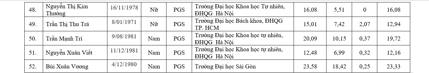 http://hdgsnn.gov.vn/files/anhbaiviet/Images/2019/dat2019/9_3.png